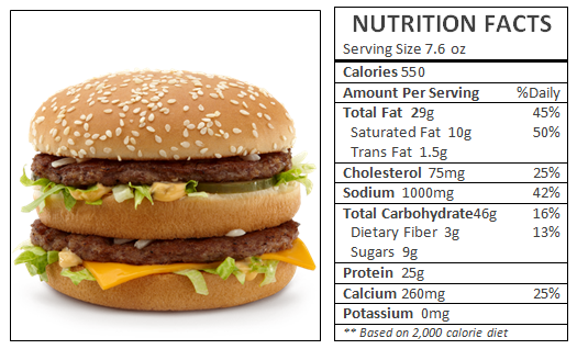 how-many-calories-in-a-big-mac